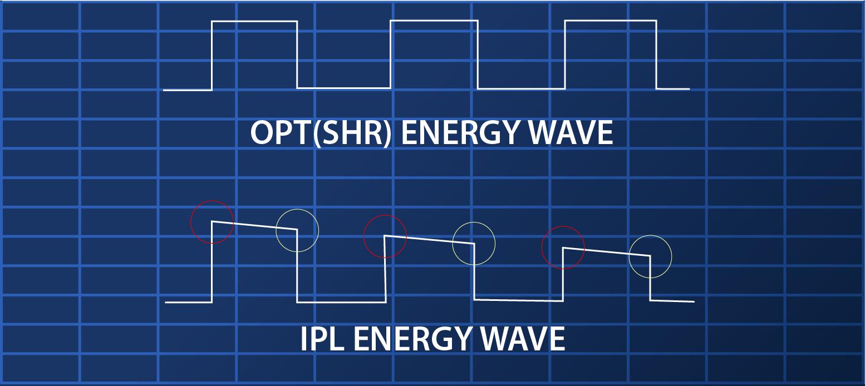 https://www.tricellbio.com/wp-content/uploads/2021/07/Intense-Pulse-Light-IPL.png